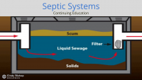 Septic Systems continuing education for real estate agents